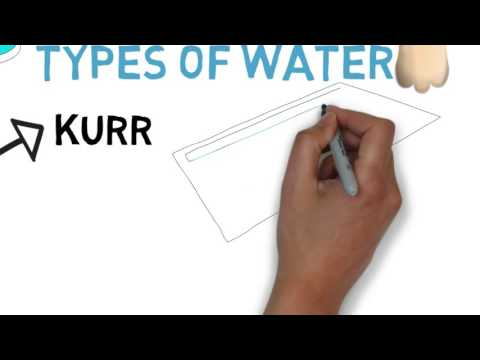 What you should know about water - English