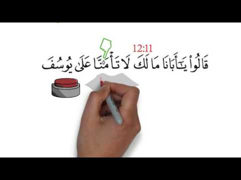 Tajweed in minutes - Special Symbols - English\'