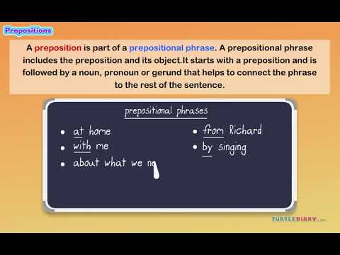 [Educational Videos] Prepositions- Class-I - Englsih