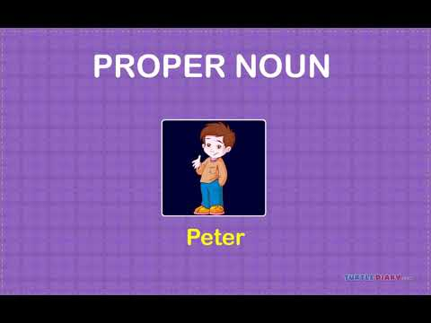 [ Educational Videos] Proper Noun Class -II - English