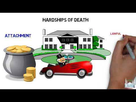 Resurrection Lesson 5 - Death and its hardships - English