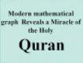 Presentation - Mathematical miracle of Quran - English