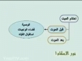نور الاحکام  21 الاحکام المحتضر - Noor ul Ahkaam - Mohtazar - Arabic