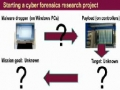 Cracking Stuxnet - A 21st-century cyber weapon against Iran - Ralph Langner - English