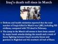 Political Analysis of World by Syed Ali Murtaza Zaidi - April 2008 - Urdu